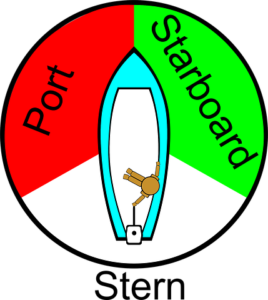 """Why do ships use """"port"""" and """"starboard"""" instead of """"left"""" and """"right?"""""""