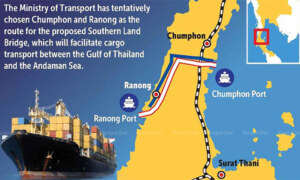 Kra Canal project Land Bridge instead of Canal, to bypass Malacca Strait